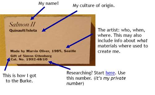 Text and the Future of Museum Content