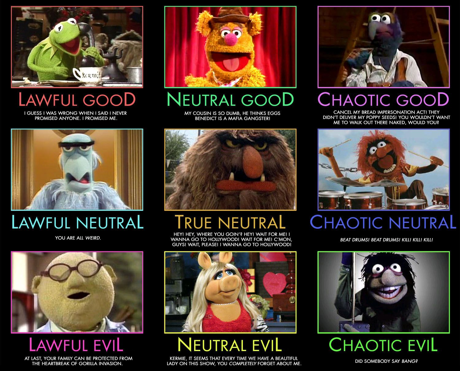 A chart of Dungeons and Dragons character alignments with pictures of the Muppets.